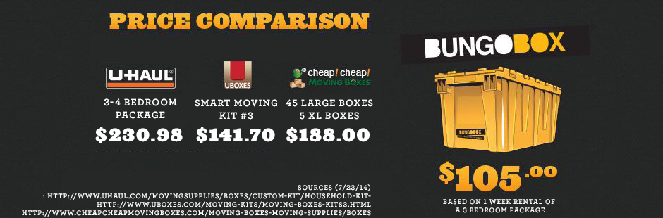 Price Comparison Competitors